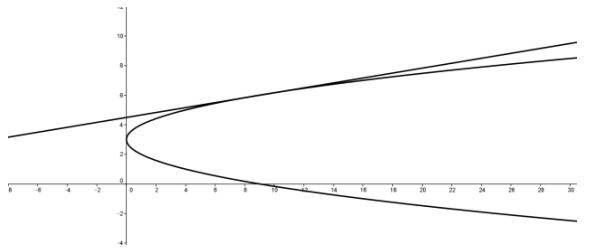 Eureka Math Algebra 2 Module 1 Lesson 31 Problem Set Answer Key 13