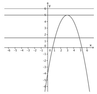 Eureka Math Algebra 2 Module 1 Lesson 31 Problem Set Answer Key 15