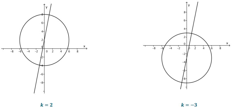 Eureka Math Algebra 2 Module 1 Lesson 31 Problem Set Answer Key 16