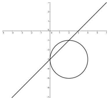 Eureka Math Algebra 2 Module 1 Lesson 31 Problem Set Answer Key 9