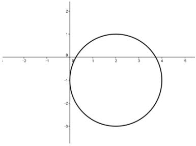 Eureka Math Algebra 2 Module 1 Lesson 32 Example Answer Key 1