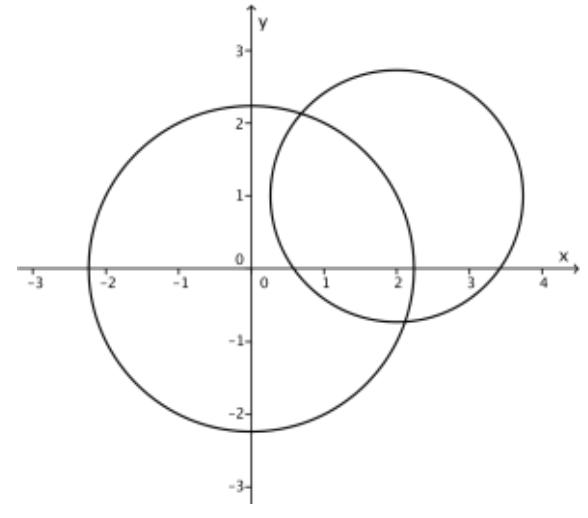 Eureka Math Algebra 2 Module 1 Lesson 32 Example Answer Key 2