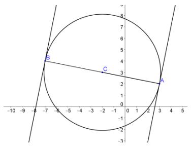 Eureka Math Algebra 2 Module 1 Lesson 32 Example Answer Key 6