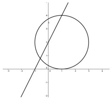 Eureka Math Algebra 2 Module 1 Lesson 32 Example Answer Key 7