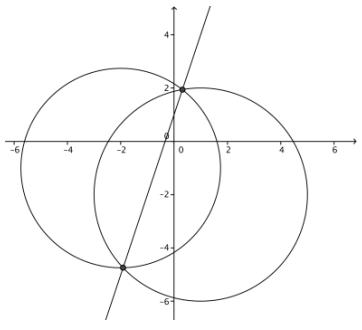 Eureka Math Algebra 2 Module 1 Lesson 32 Exit Ticket Answer Key 16