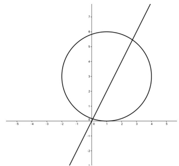 Eureka Math Algebra 2 Module 1 Lesson 32 Opening Exercise Answer Key 17