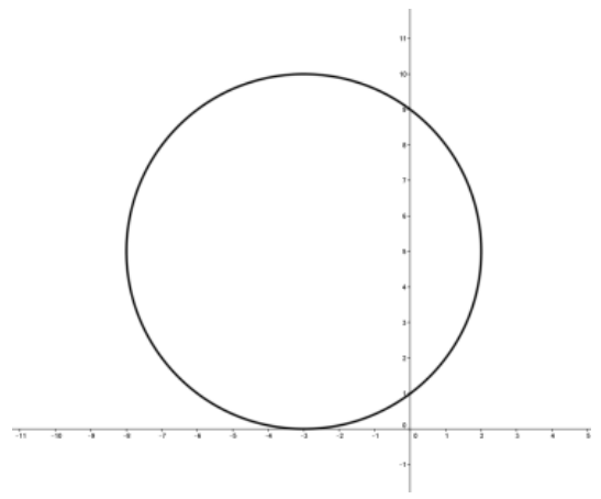 Eureka Math Algebra 2 Module 1 Lesson 32 Problem Set Answer Key 10