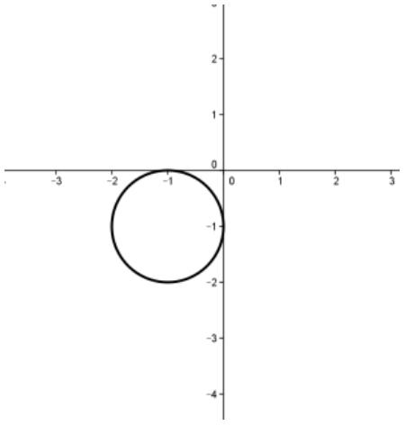 Eureka Math Algebra 2 Module 1 Lesson 32 Problem Set Answer Key 11