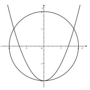Eureka Math Algebra 2 Module 1 Lesson 32 Problem Set Answer Key 14