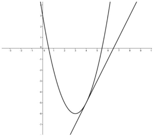 Eureka Math Algebra 2 Module 1 Lesson 32 Problem Set Answer Key 15