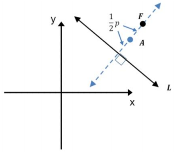 Eureka Math Algebra 2 Module 1 Lesson 34 Example Answer Key 4
