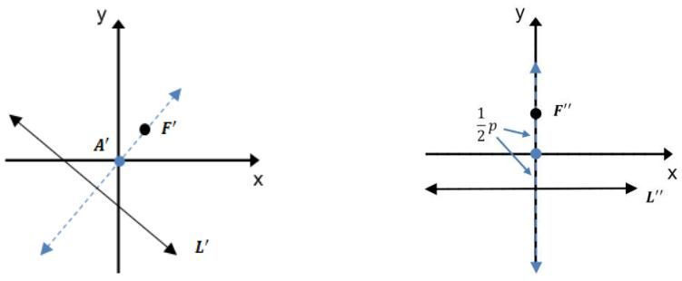 Eureka Math Algebra 2 Module 1 Lesson 34 Example Answer Key 5
