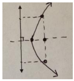 Eureka Math Algebra 2 Module 1 Lesson 34 Exercise Answer Key 11