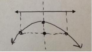 Eureka Math Algebra 2 Module 1 Lesson 34 Exercise Answer Key 13