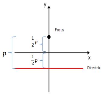 Eureka Math Algebra 2 Module 1 Lesson 34 Exercise Answer Key 14
