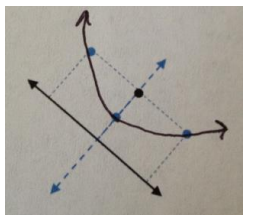 Eureka Math Algebra 2 Module 1 Lesson 34 Exercise Answer Key 9