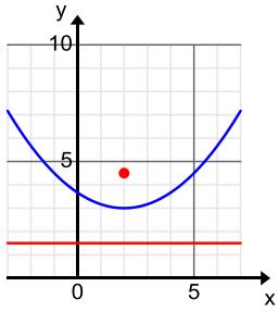 Eureka Math Algebra 2 Module 1 Lesson 34 Exit Ticket Answer Key 33