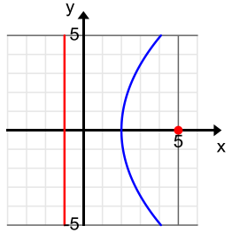 Eureka Math Algebra 2 Module 1 Lesson 34 Exit Ticket Answer Key 34