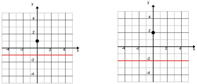 Eureka Math Algebra 2 Module 1 Lesson 34 Opening Exercise Answer Key 6