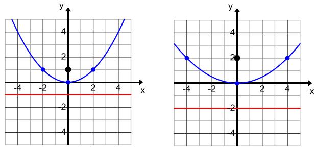 Eureka Math Algebra 2 Module 1 Lesson 34 Opening Exercise Answer Key 7