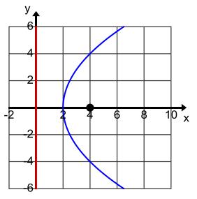 Eureka Math Algebra 2 Module 1 Lesson 34 Problem Set Answer Key 18