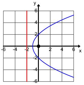 Eureka Math Algebra 2 Module 1 Lesson 34 Problem Set Answer Key 19