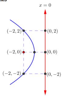 Eureka Math Algebra 2 Module 1 Lesson 34 Problem Set Answer Key 21