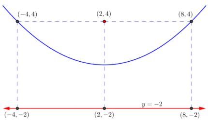Eureka Math Algebra 2 Module 1 Lesson 34 Problem Set Answer Key 23
