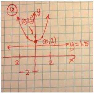 Eureka Math Algebra 2 Module 1 Lesson 34 Problem Set Answer Key 24