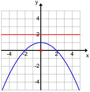Eureka Math Algebra 2 Module 1 Lesson 34 Problem Set Answer Key 26