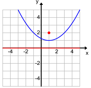Eureka Math Algebra 2 Module 1 Lesson 34 Problem Set Answer Key 27