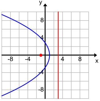 Eureka Math Algebra 2 Module 1 Lesson 34 Problem Set Answer Key 29