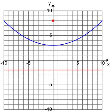 Eureka Math Algebra 2 Module 1 Lesson 34 Problem Set Answer Key 30