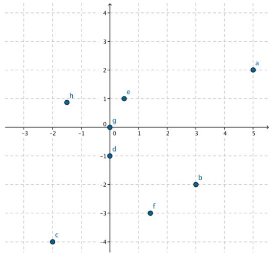 Eureka Math Algebra 2 Module 1 Lesson 37 Problem Set Answer Key 2