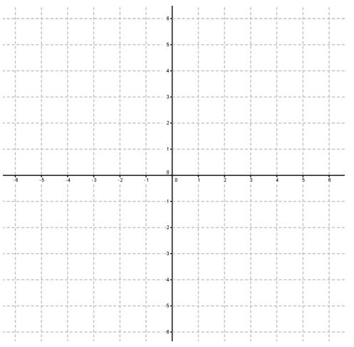 Eureka Math Algebra 2 Module 1 Lesson 37 Problem Set Answer Key 3