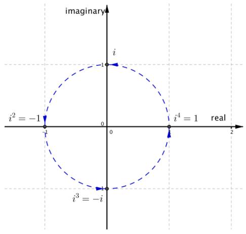 Eureka Math Algebra 2 Module 1 Lesson 37 Problem Set Answer Key 4