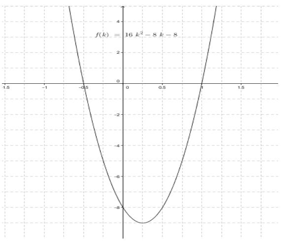 Eureka Math Algebra 2 Module 1 Lesson 38 Problem Set Answer Key 1