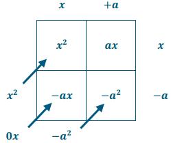 Eureka Math Algebra 2 Module 1 Lesson 6 Example Answer Key 1