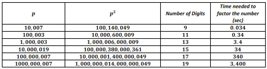 Eureka Math Algebra 2 Module 1 Lesson 8 Exercise Answer Key 6