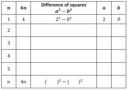 Eureka Math Algebra 2 Module 1 Lesson 8 Problem Set Answer Key 11