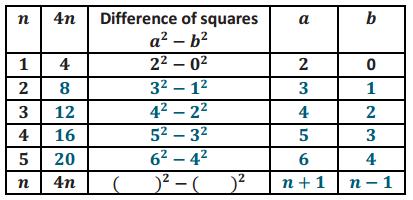 Eureka Math Algebra 2 Module 1 Lesson 8 Problem Set Answer Key 12