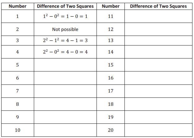 Eureka Math Algebra 2 Module 1 Lesson 8 Problem Set Answer Key 8
