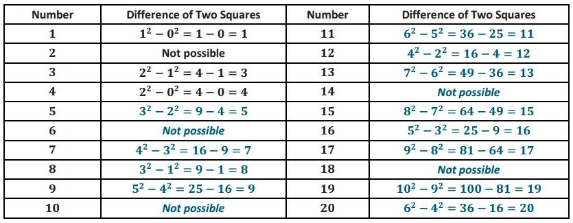 Eureka Math Algebra 2 Module 1 Lesson 8 Problem Set Answer Key 9