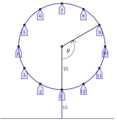 Eureka Math Algebra 2 Module 2 Lesson 12 Exploratory Challenge Exercise Answer Key 12