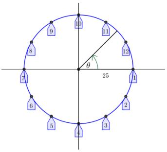 Eureka Math Algebra 2 Module 2 Lesson 12 Exploratory Challenge Exercise Answer Key 3