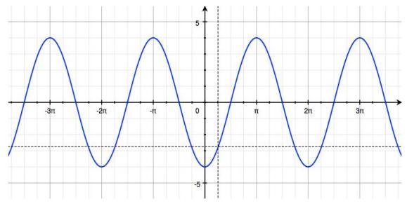 Eureka Math Algebra 2 Module 2 Lesson 12 Opening Example Answer Key 1