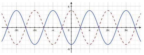 Eureka Math Algebra 2 Module 2 Lesson 12 Opening Example Answer Key 2