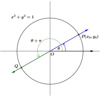 Eureka Math Algebra 2 Module 2 Lesson 14 Exercise Answer Key 10