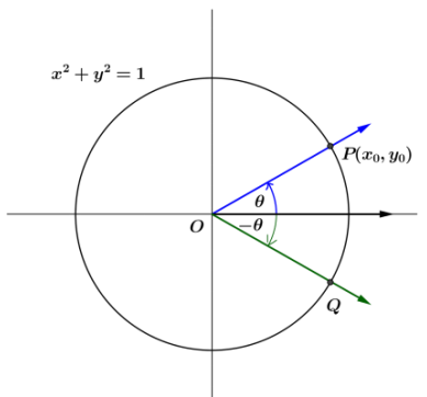 Eureka Math Algebra 2 Module 2 Lesson 14 Exercise Answer Key 11