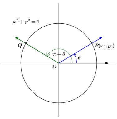 Eureka Math Algebra 2 Module 2 Lesson 14 Exercise Answer Key 12